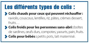 Les différents types de colis