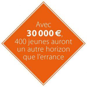 Avec 30 000 euros 400 jeunes auront un autre horizon que l'errance