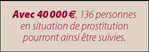 Avec 40 000 euros