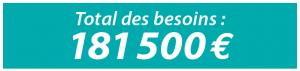 Besoins 181 500 €