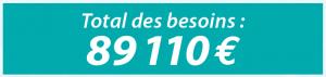 Besoins 89110 €