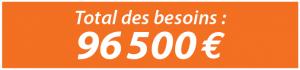 Besoins 96 500 €